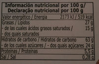 Danish Biscuit (454 G) - Nutrition facts