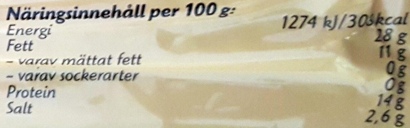 Bacon Naturligt Bokvedsrökt - 5-Pack - Informations nutritionnelles - sv