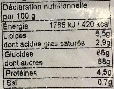 Bonbons au nougat - Nutrition facts