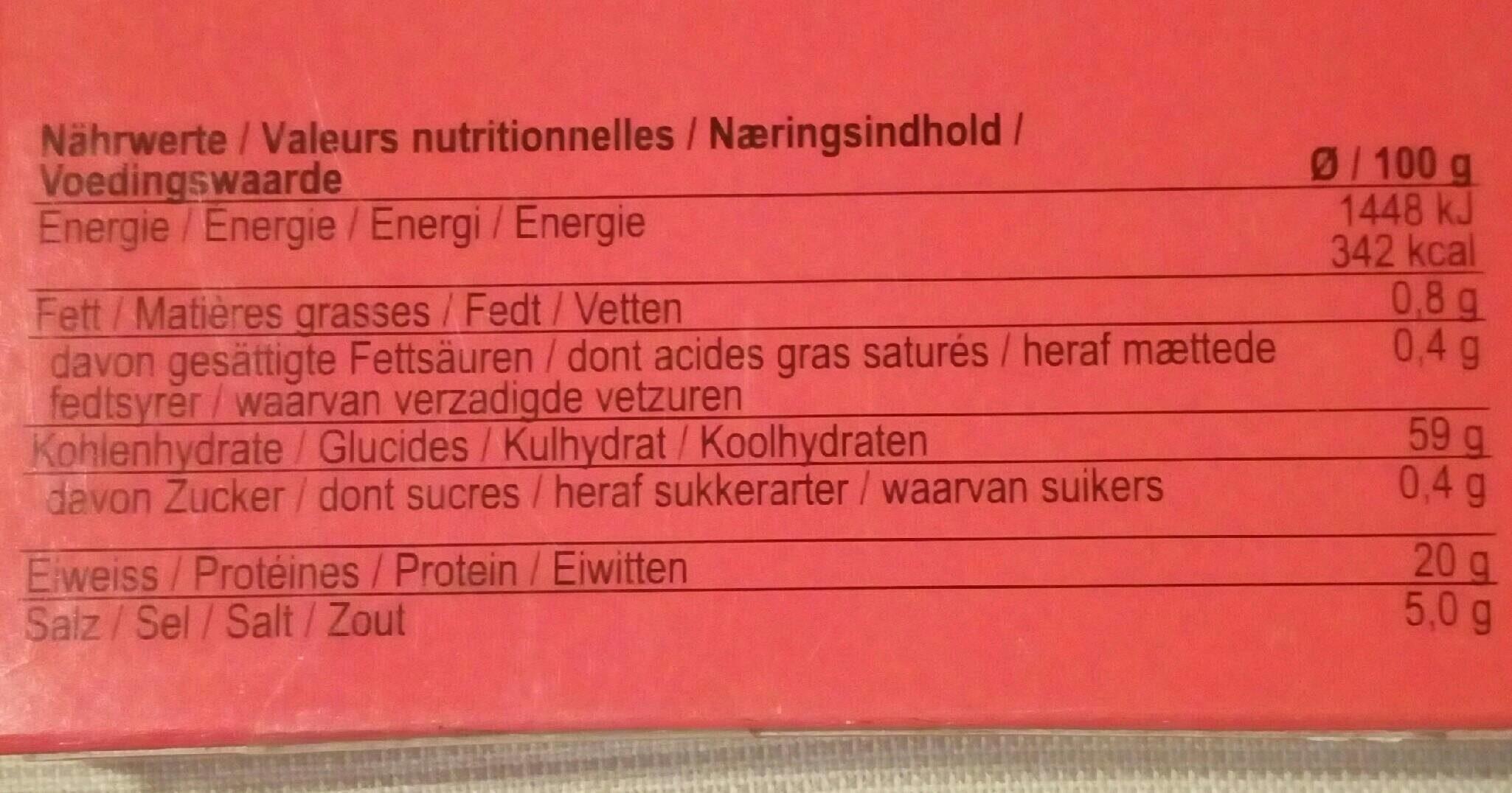 Plain pappadums - Valori nutrizionali - fr