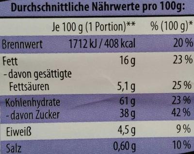 Rumkugeln - Informations nutritionnelles - de