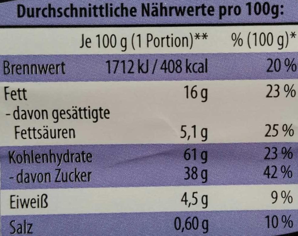 Rumkugeln - Nutrition facts