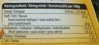 Brie - Informations nutritionnelles - sv