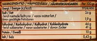 Odense Marsipan Salt Karamell - Informations nutritionnelles - en