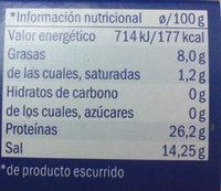 Filetes de Anchoas Aceite de Oliva - Información nutricional