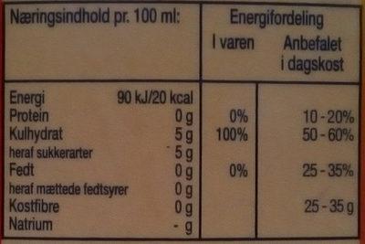 Ice Tea Fersken - Nutrition facts