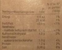 Passata - Informations nutritionnelles - da