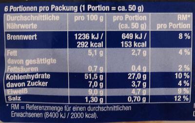 Hamburger Buns - Voedingswaarden - de
