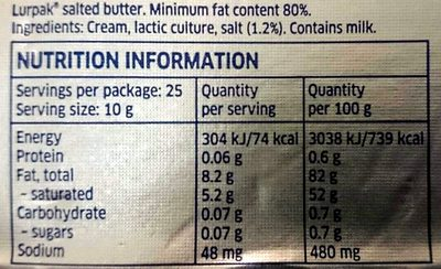 Danish Butter Slightly Salted - Nutrition facts