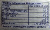 Duńskie masło - Wartości odżywcze - pl