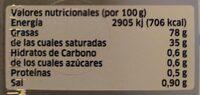 Mantequilla - Informations nutritionnelles - en