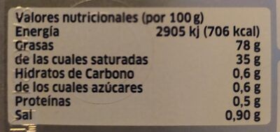 Mantequilla - Informations nutritionnelles