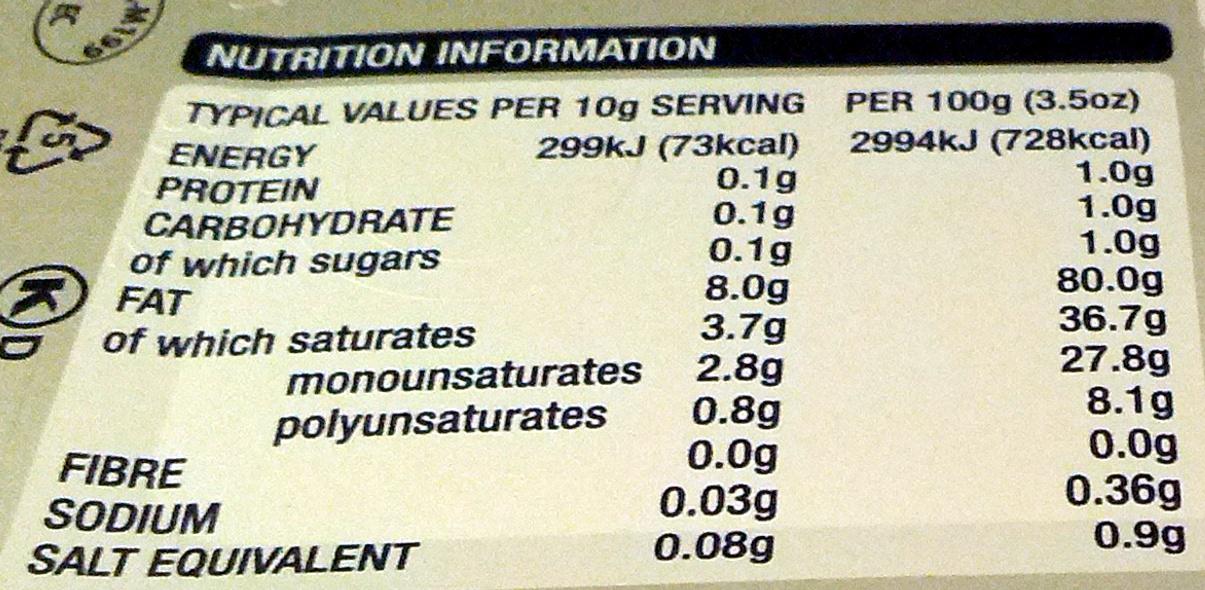 Lurpak Spreadable Slightly Salted - Voedingswaarden - en