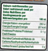 Vita Malt - Voedigswaarden