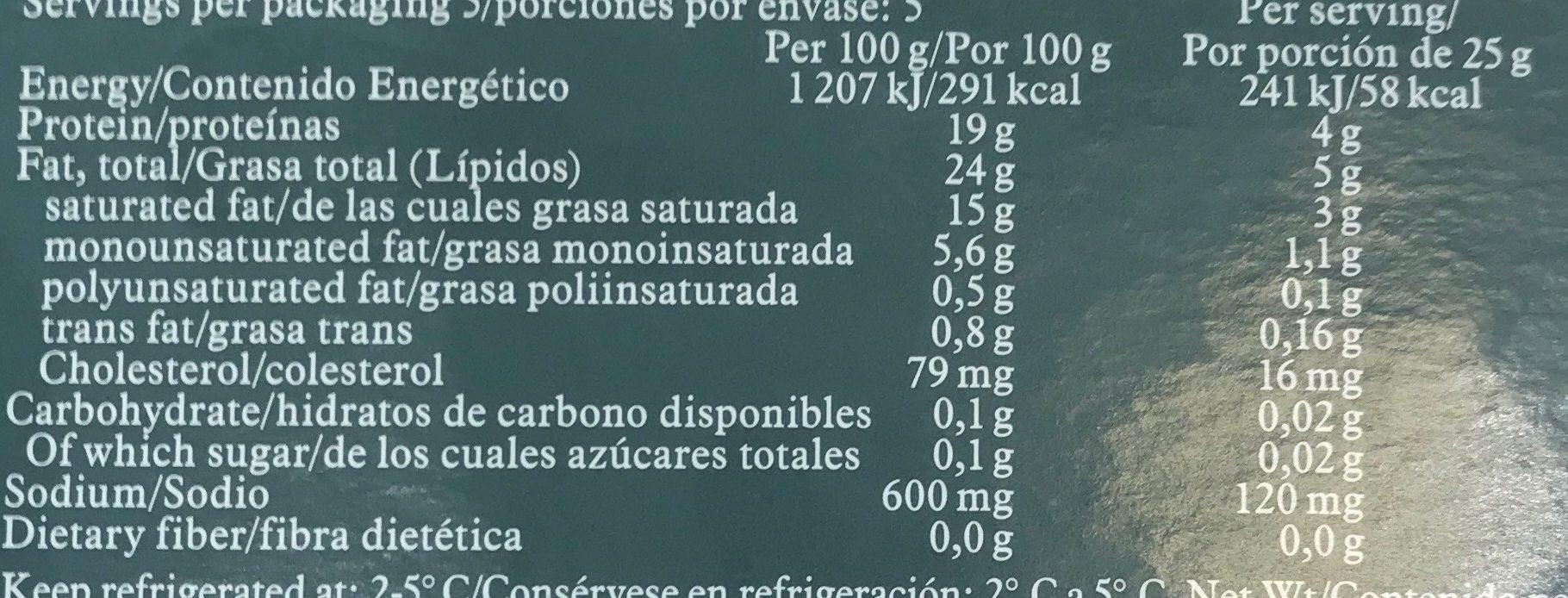Camembert Cheese - Voedingswaarden