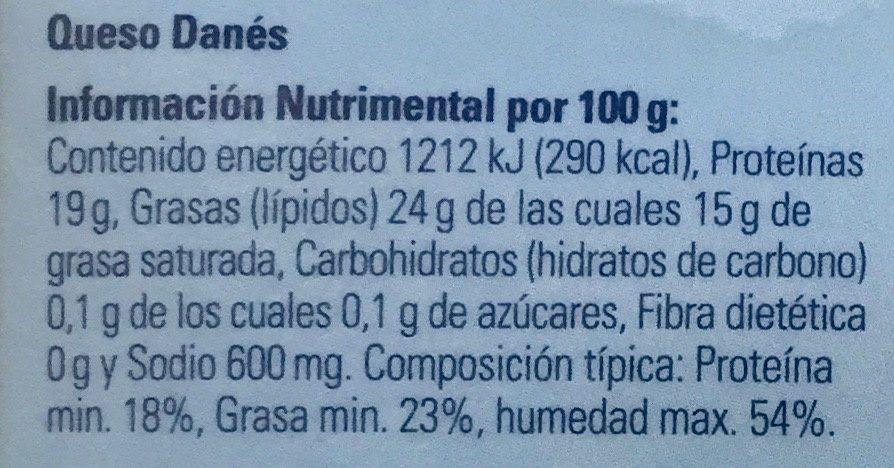 Rosenborg Camembert - Nutrition facts