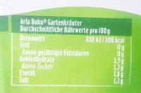 Arla Buko Garten-Kräuter - Voedingswaarden - de