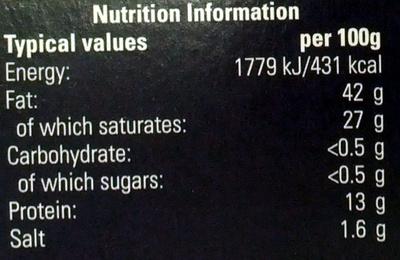 Castello Creamy Blue - Nutrition facts