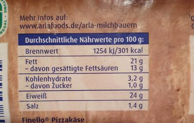 Finello - Valori nutrizionali - de