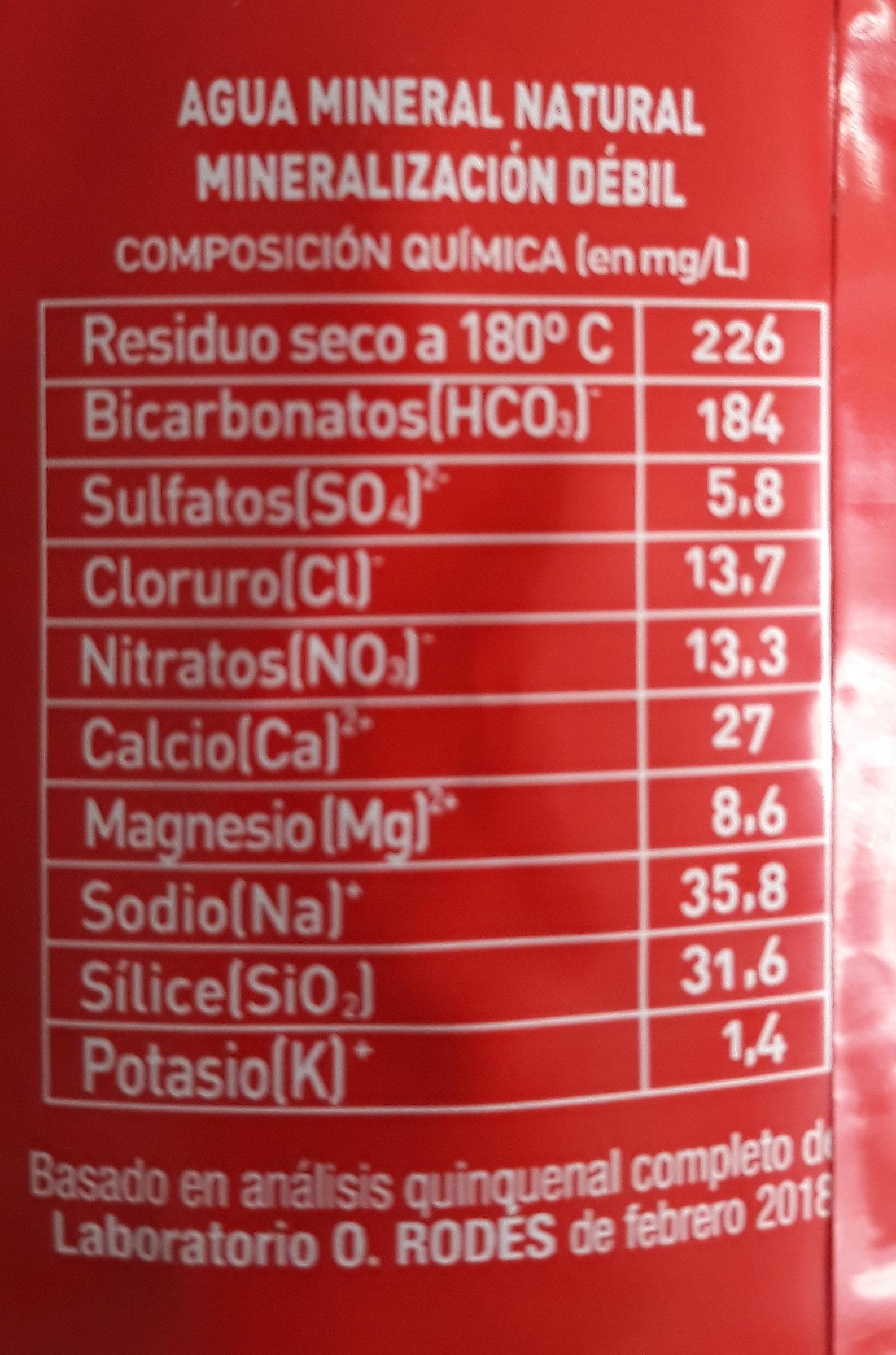 Aguadoy - Ingredientes