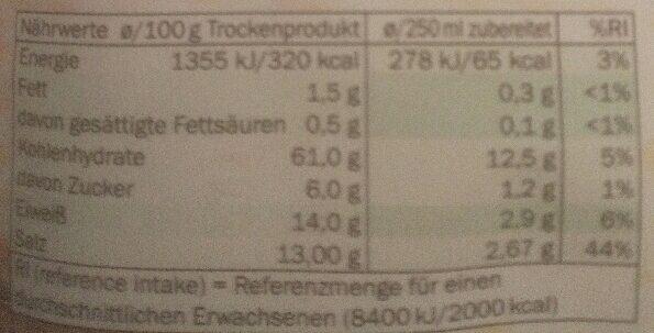 ABC Suppe - Valori nutrizionali - de