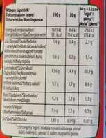 Cornflakes - Nutrition facts - hu