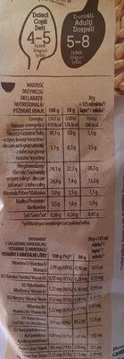 Cini Minis - Wartości odżywcze - pl