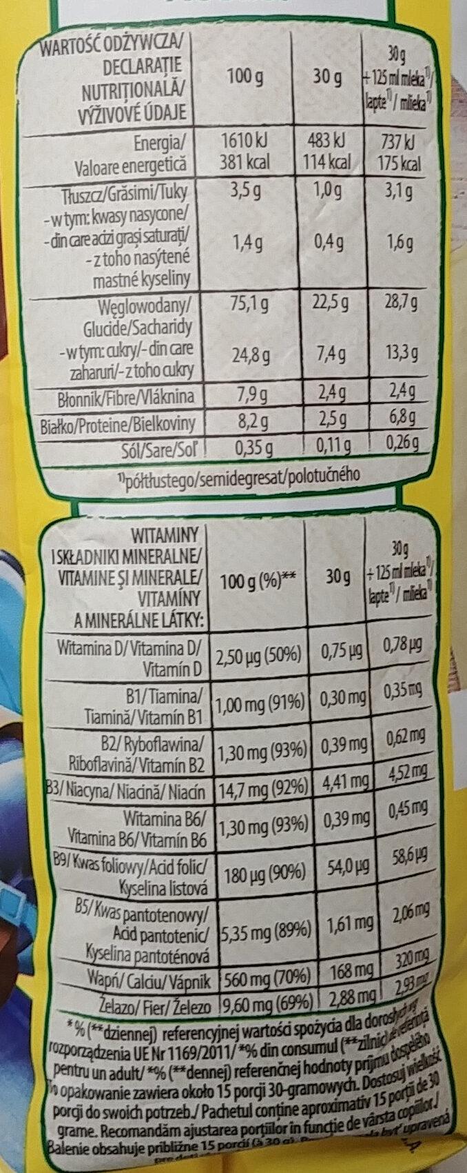 Nesquik duo - Wartości odżywcze