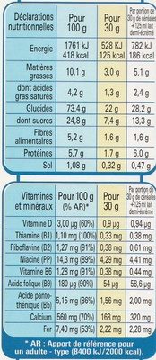 Cini Minis - Nutrition facts