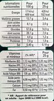 Barre Chocapic - Nutrition facts - fr