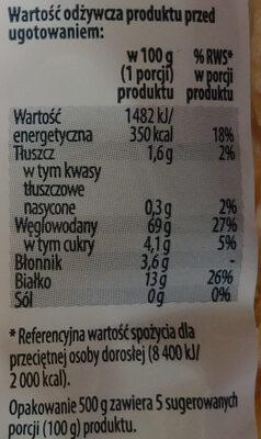 Makaron kokardki - Informations nutritionnelles - pl
