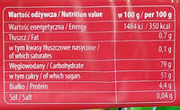 Pierniki lukrowane (18%) z nadzieniem o smaku różanym. - Wartości odżywcze - pl