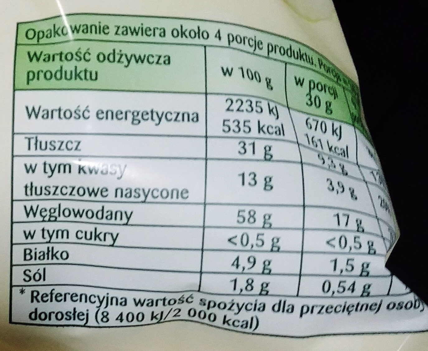 Prażyny solone - Nutrition facts