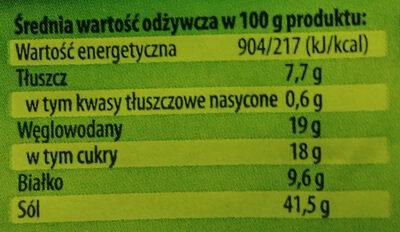 Przyprawa do bigosu i potraw z kapusty - Wartości odżywcze - pl
