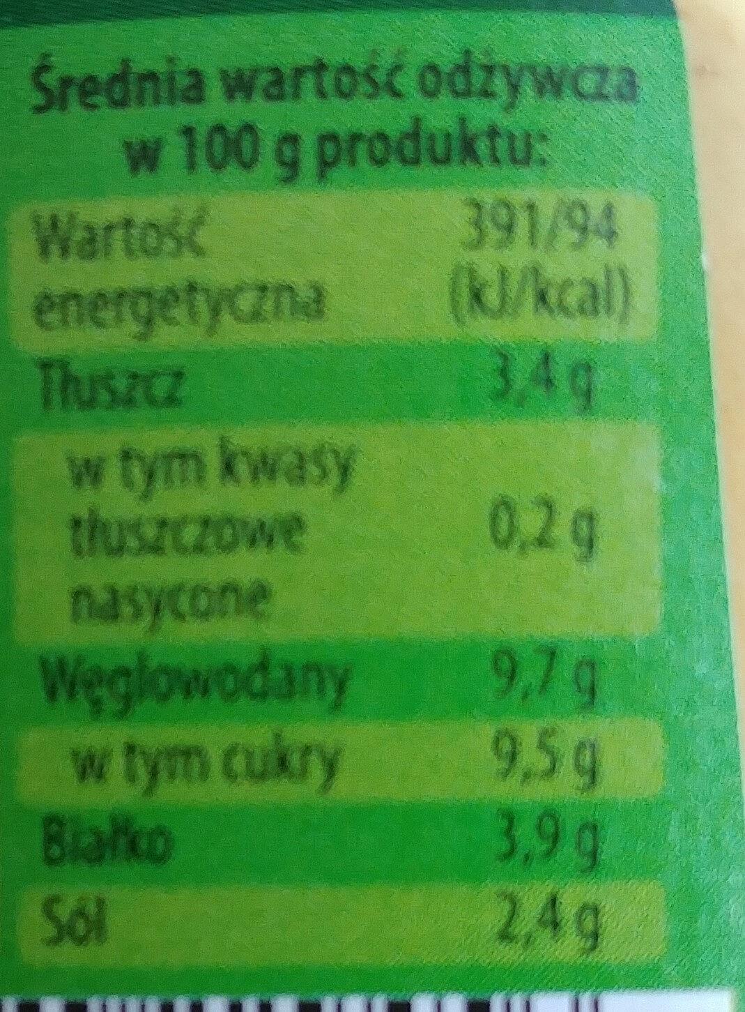 Musztarda delikatesowa - Wartości odżywcze - pl