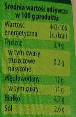 Musztarda Chrzanowa - Wartości odżywcze - pl