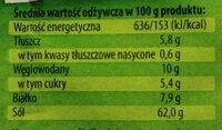 Przyprawa do kurczaka złocista - Nutrition facts