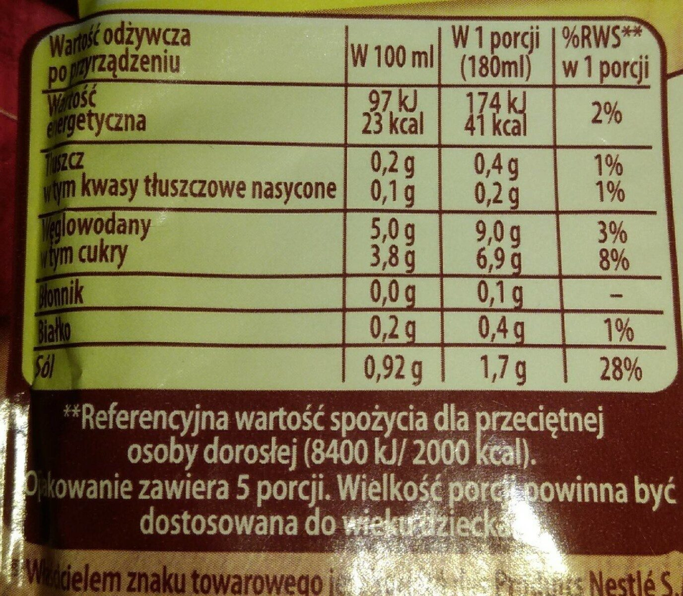Borsch Red Express x - Wartości odżywcze - pl
