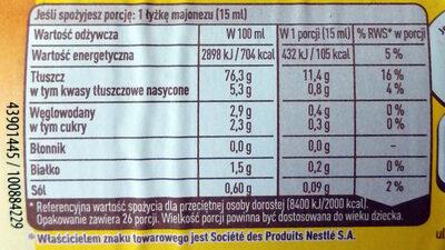 Polish Mayo - Wartości odżywcze - pl