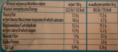 Princessa Kokosowa - Nutrition facts