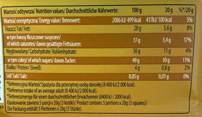 Czekolada z nadzieniem (40 %) karmelowym. - Wartości odżywcze