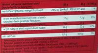 Truskawkowa czekolada nadziewana - Nutrition facts - en