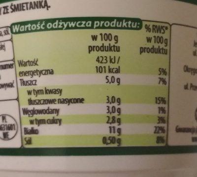 Cottage cheese - Składniki - en