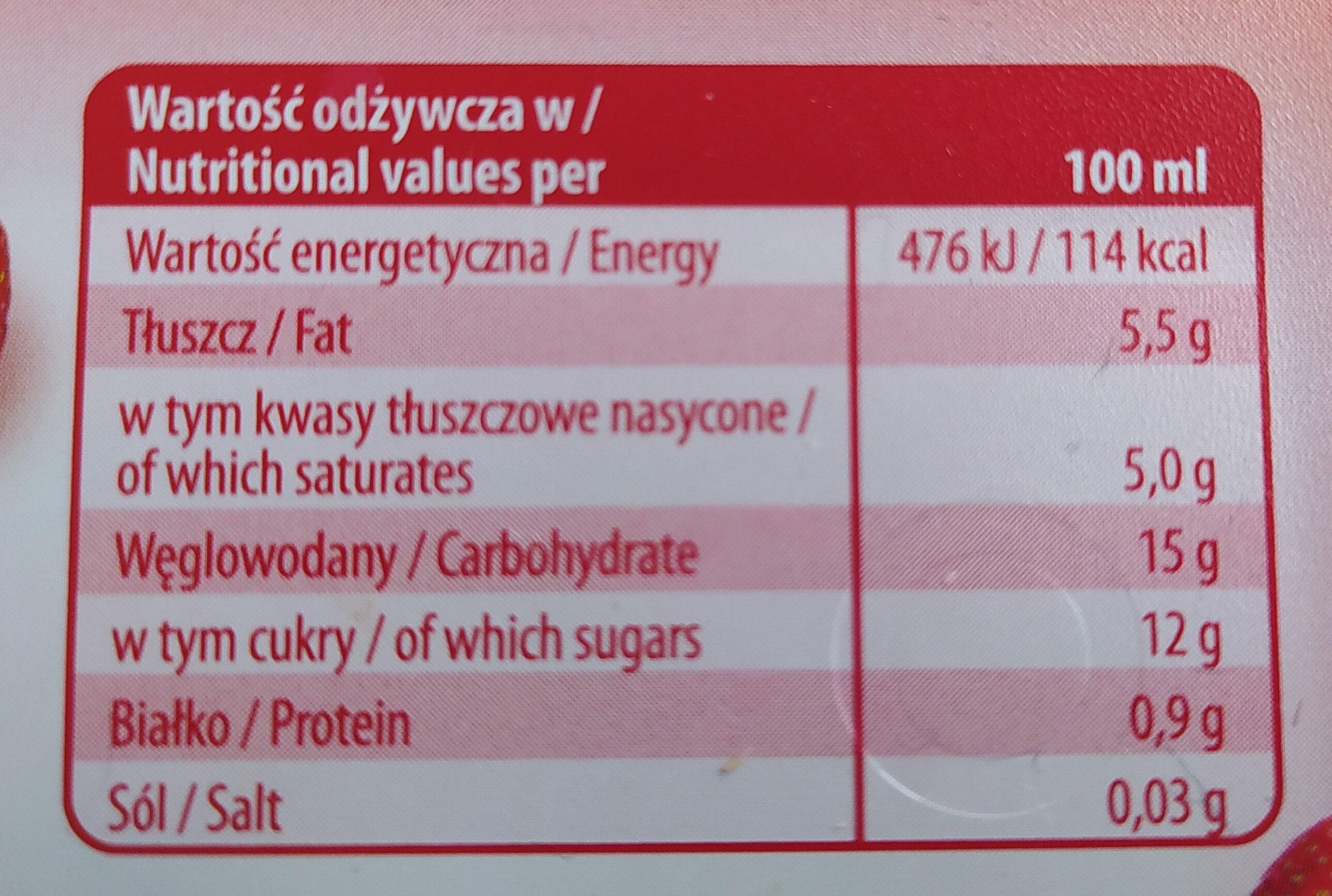 zielona budka lody truskawkowe - Wartości odżywcze - pl