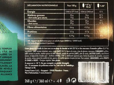 Nuii amande & vanille de java - Ingredients