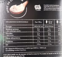 Cookie & Idaho valley mint ice cream - Informations nutritionnelles - fr