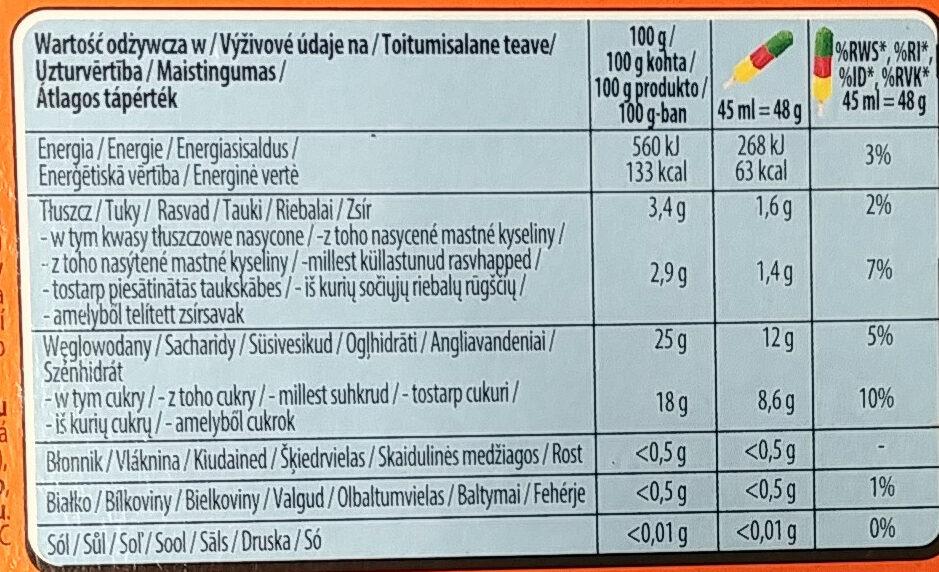 Lody wodne o smaku cytrynowym i sorbet truskawkowy z zieloną polewą tłuszczową (5%) - Voedingswaarden - pl