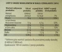 Mini lody na patyku - Wartości odżywcze - pl