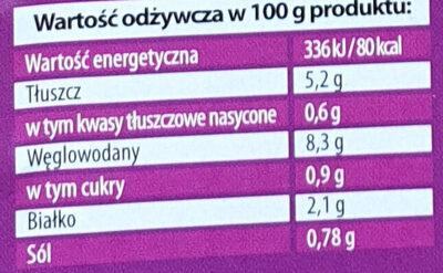 Bigos z gęsiną i śliwkami - Wartości odżywcze - pl