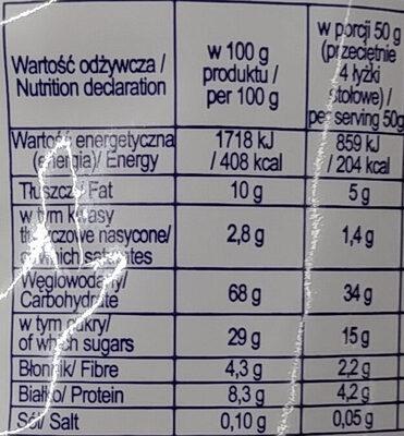 Jaśki z kremem o smaku mlecznym - Wartości odżywcze - pl